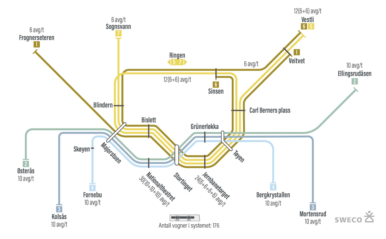 Linjekart av nye T-banetunnel gjennom sentrum.